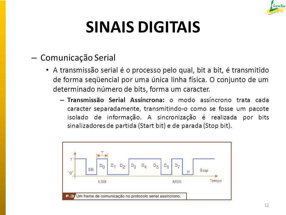 SINAIS DIGITAIS – Comunicação Serial A transmissão serial é o processo pelo qual, bit a bit, é transmitido de forma seqüencial por uma única linha fís