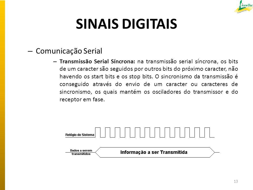 SINAIS DIGITAIS – Comunicação Serial – Transmissão Serial Síncrona: na transmissão serial síncrona, os bits de um caracter são seguidos por outros bit