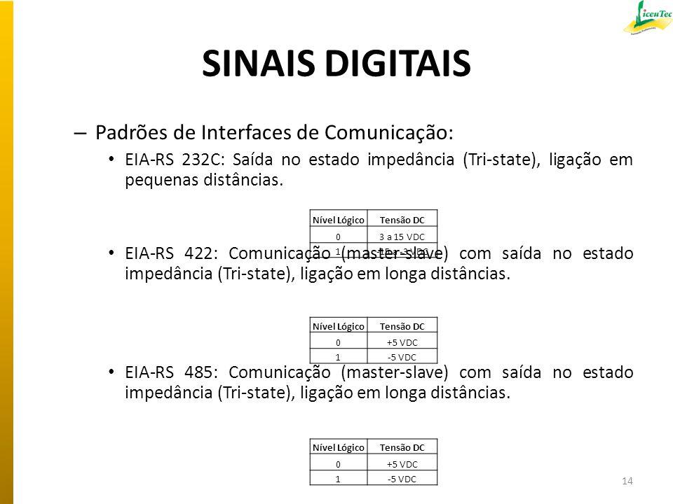 SINAIS DIGITAIS – Padrões de Interfaces de Comunicação: EIA-RS 232C: Saída no estado impedância (Tri-state), ligação em pequenas distâncias. EIA-RS 42