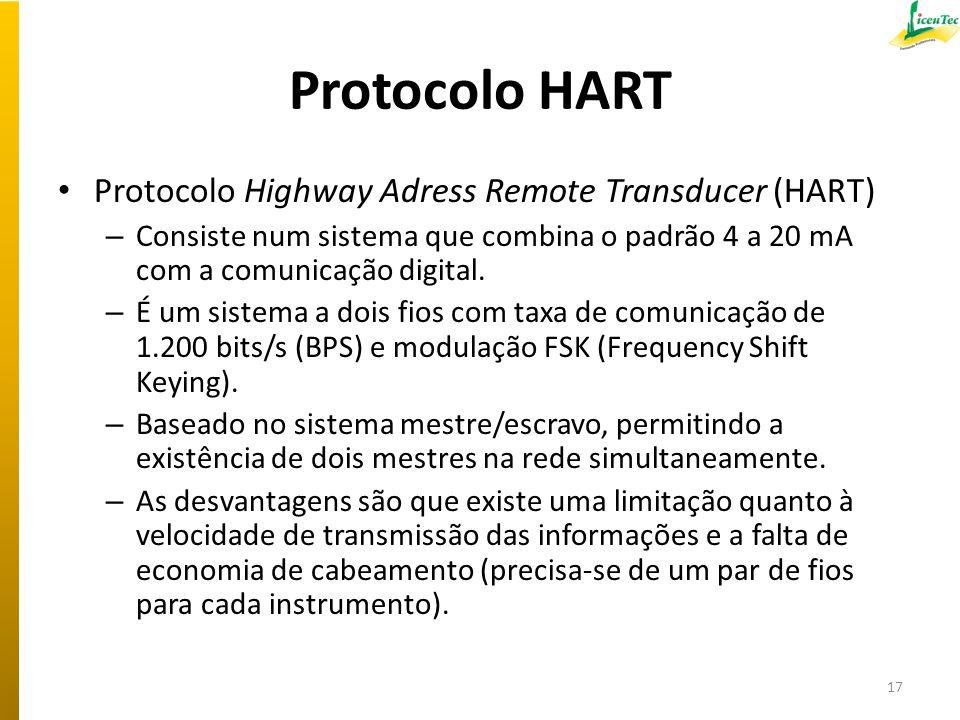 Protocolo HART Protocolo Highway Adress Remote Transducer (HART) – Consiste num sistema que combina o padrão 4 a 20 mA com a comunicação digital. – É