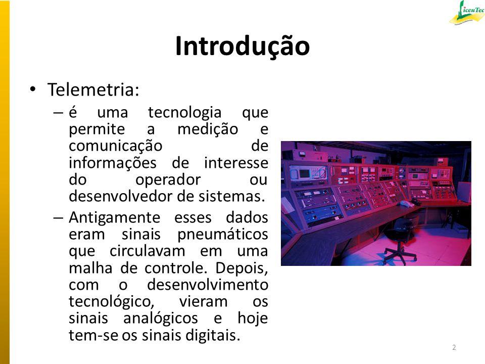 Introdução Telemetria: – é uma tecnologia que permite a medição e comunicação de informações de interesse do operador ou desenvolvedor de sistemas. –