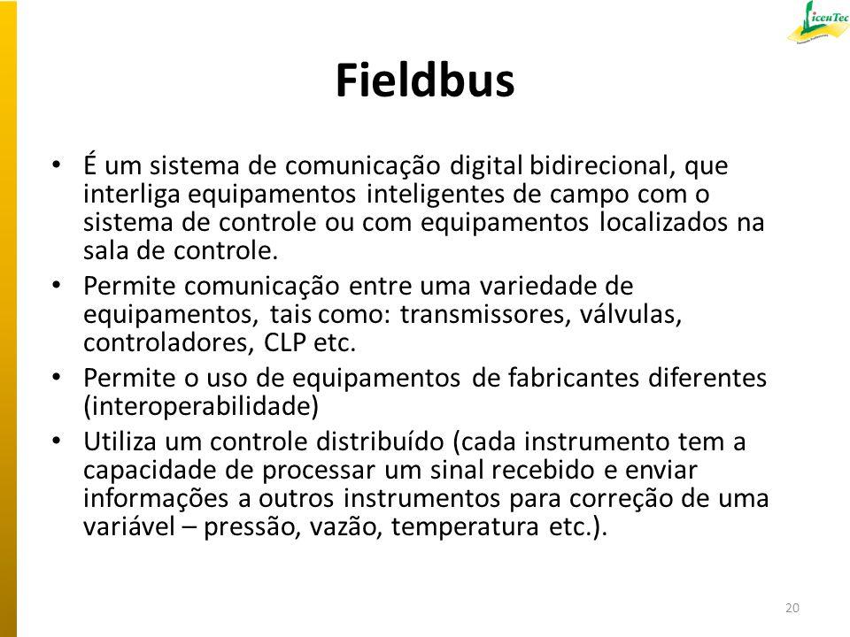 Fieldbus É um sistema de comunicação digital bidirecional, que interliga equipamentos inteligentes de campo com o sistema de controle ou com equipamen