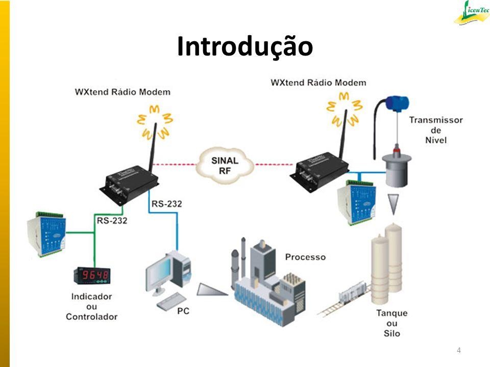 SINAIS DIGITAIS – Tipos de modulação MODEM (Modulador - Demodulador) estão geralmente associados com transmissão por linha telefônica, onde o sinal na linha tem valores variando constantemente.