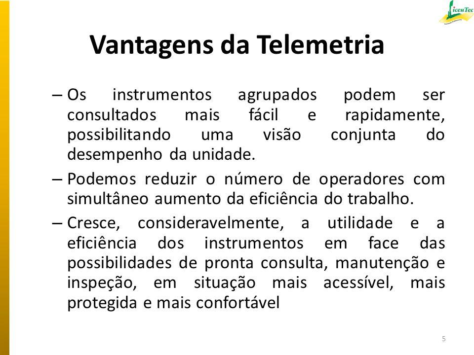 Vantagens da Telemetria – Os instrumentos agrupados podem ser consultados mais fácil e rapidamente, possibilitando uma visão conjunta do desempenho da