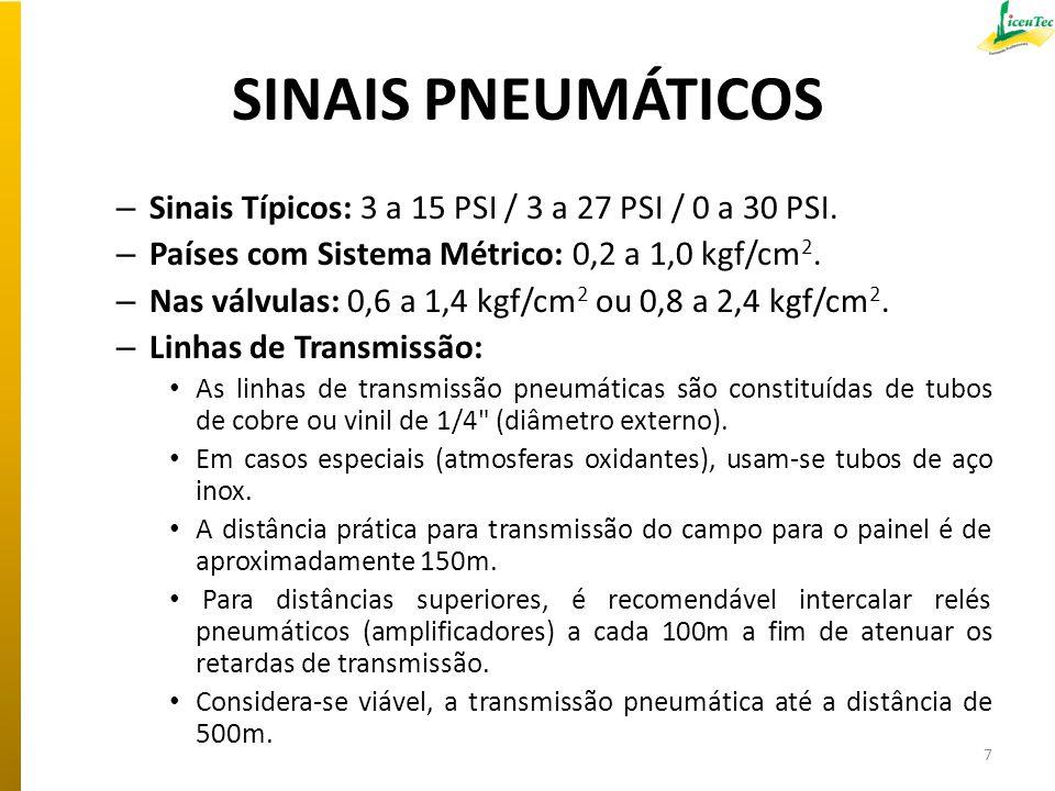 Transmissores Pneumáticos – Podemos, entretanto, encontrar transmissores com outras faixas de sinais de transmissão.