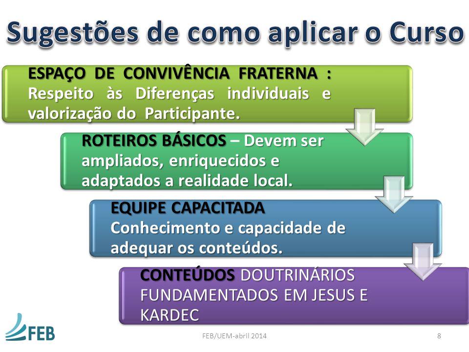ESPAÇO DE CONVIVÊNCIA FRATERNA : Respeito às Diferenças individuais e valorização do Participante. ROTEIROS BÁSICOS Devem ser ampliados, enriquecidos