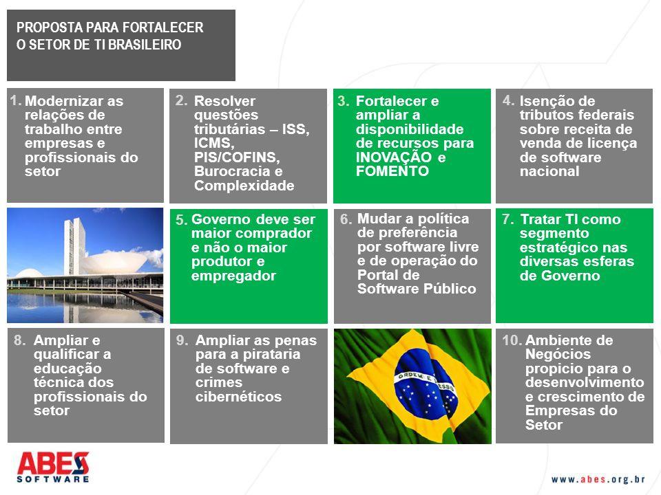 Modernizar as relações de trabalho entre empresas e profissionais do setor PROPOSTA PARA FORTALECER O SETOR DE TI BRASILEIRO 1. Ampliar e qualificar a