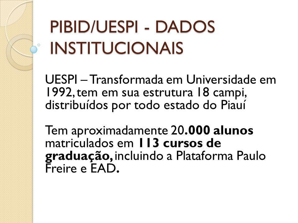 PIBID/UESPI A relação do programa institucional com o projeto de formação de professores das instituições.