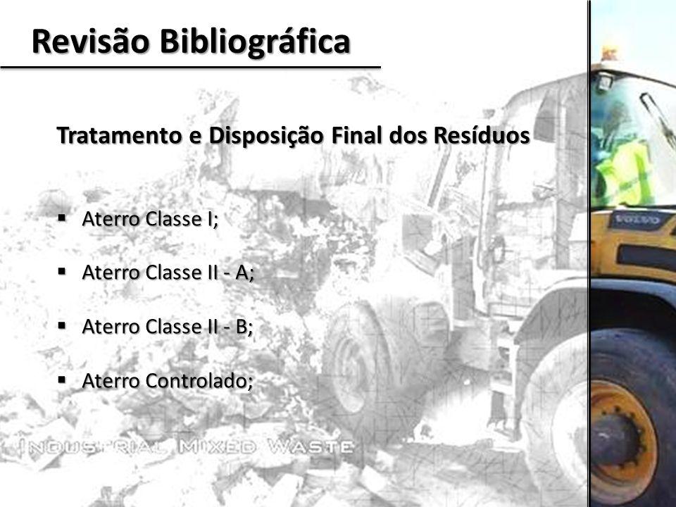 Revisão Bibliográfica Tratamento e Disposição Final dos Resíduos  Aterro Classe I;  Aterro Classe II - A;  Aterro Classe II - B;  Aterro Controlad