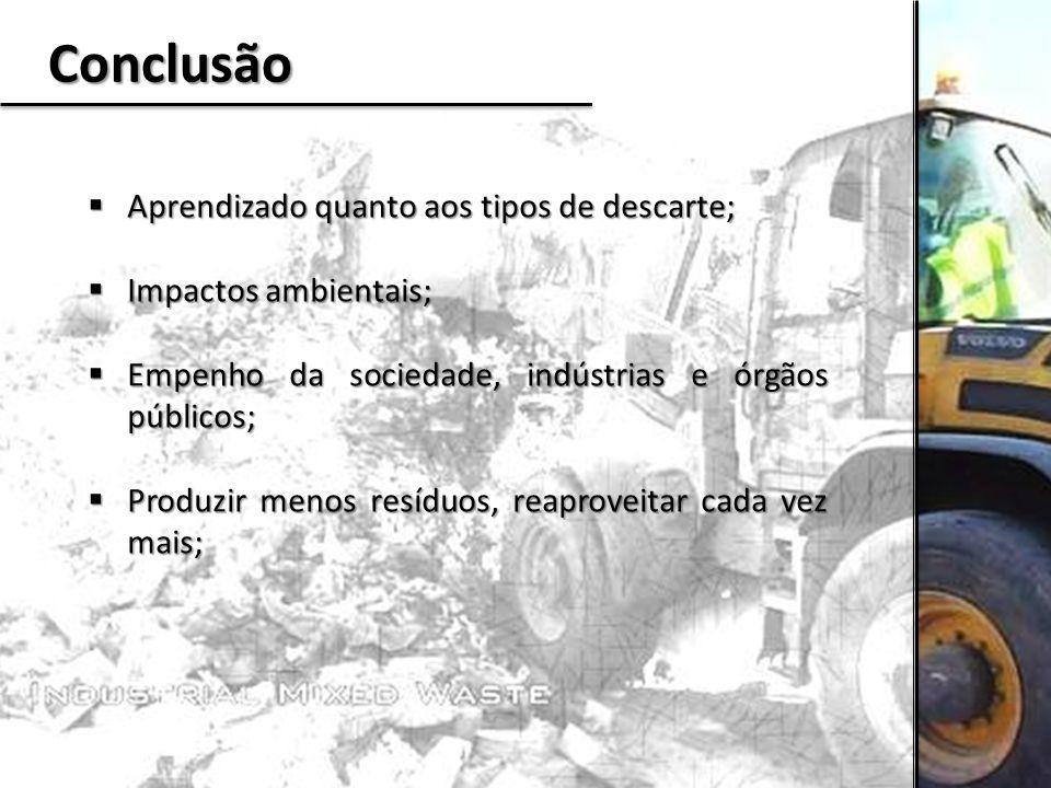 Conclusão  Aprendizado quanto aos tipos de descarte;  Impactos ambientais;  Empenho da sociedade, indústrias e órgãos públicos;  Produzir menos re