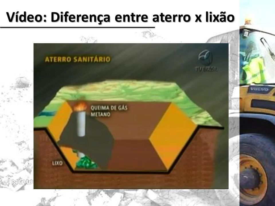 Vídeo: Diferença entre aterro x lixão