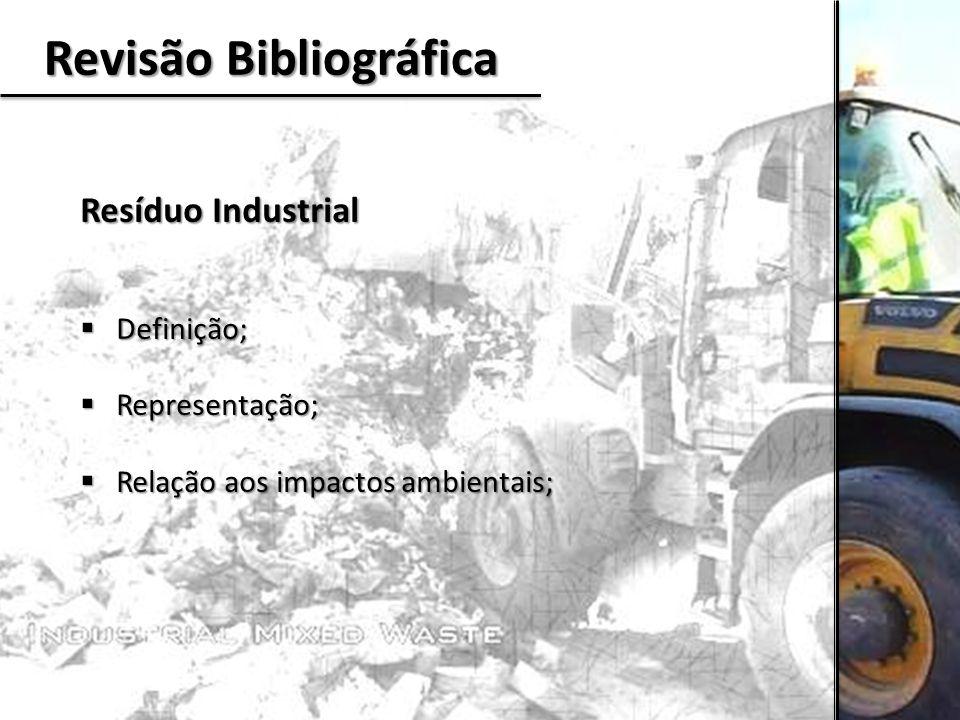 Revisão Bibliográfica Resíduo Industrial  Definição;  Representação;  Relação aos impactos ambientais;