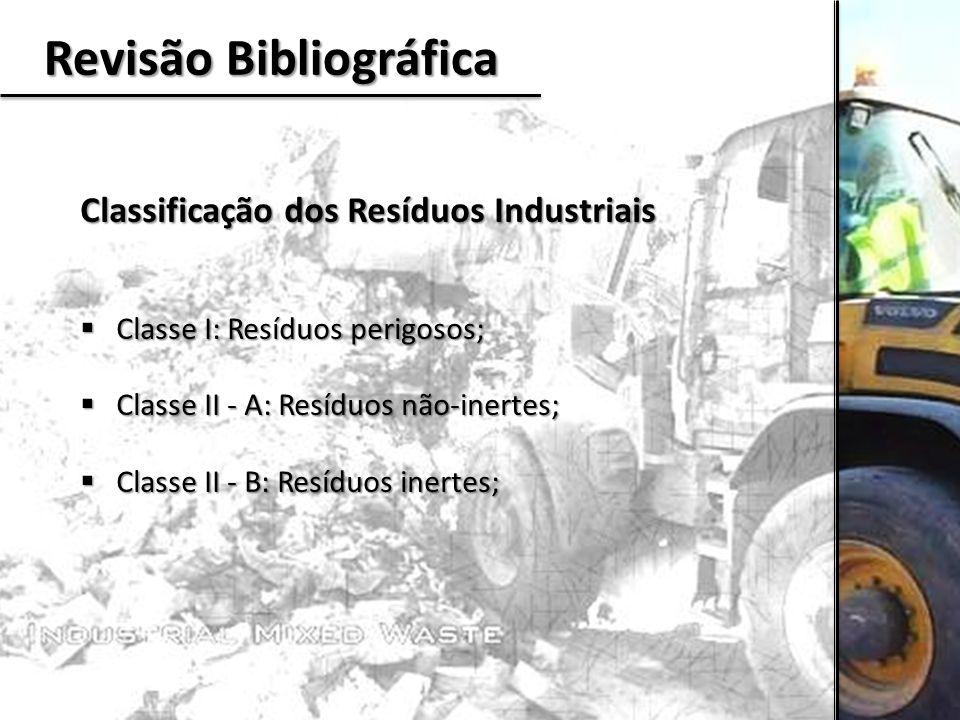 Revisão Bibliográfica Classificação dos Resíduos Industriais  Classe I: Resíduos perigosos;  Classe II - A: Resíduos não-inertes;  Classe II - B: R