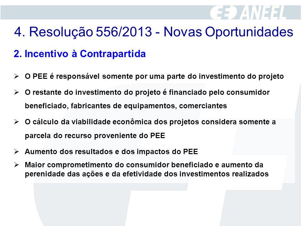 2. Incentivo à Contrapartida  O PEE é responsável somente por uma parte do investimento do projeto  O restante do investimento do projeto é financia