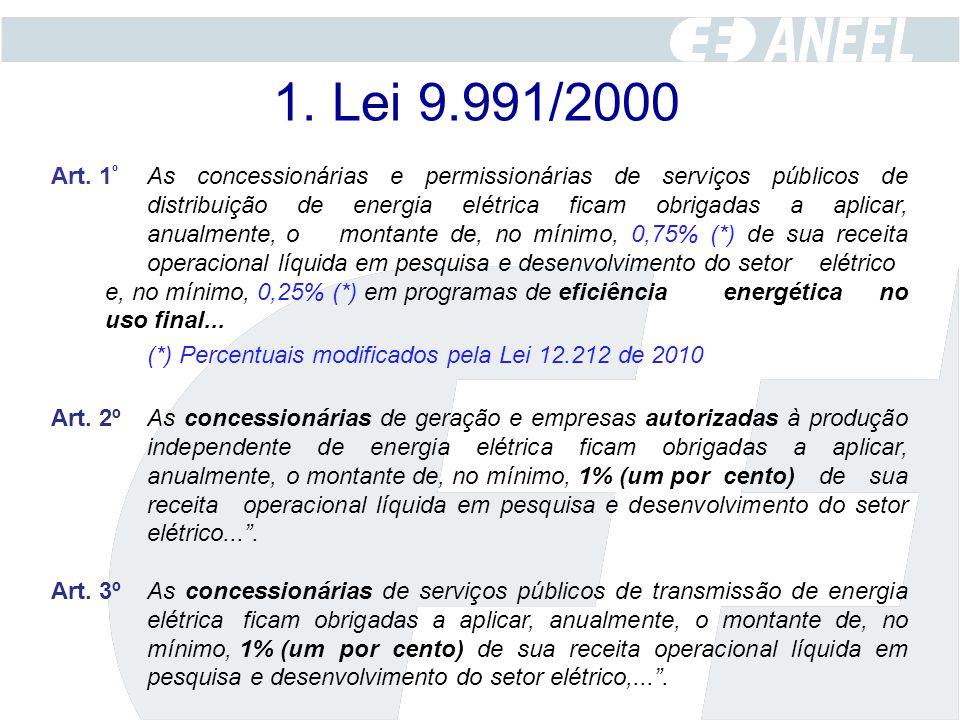 1. Lei 9.991/2000 Art. 1 º As concessionárias e permissionárias de serviços públicos de distribuição de energia elétrica ficam obrigadas a aplicar, an