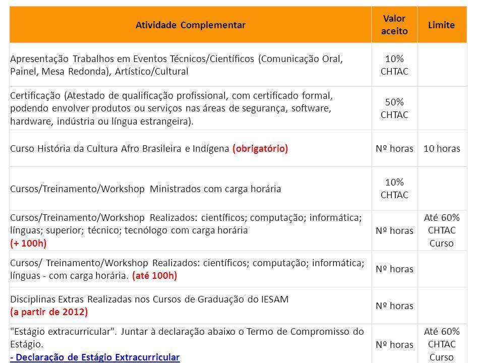 Atividade Complementar Valor aceito Limite Apresentação Trabalhos em Eventos Técnicos/Científicos (Comunicação Oral, Painel, Mesa Redonda), Artístico/
