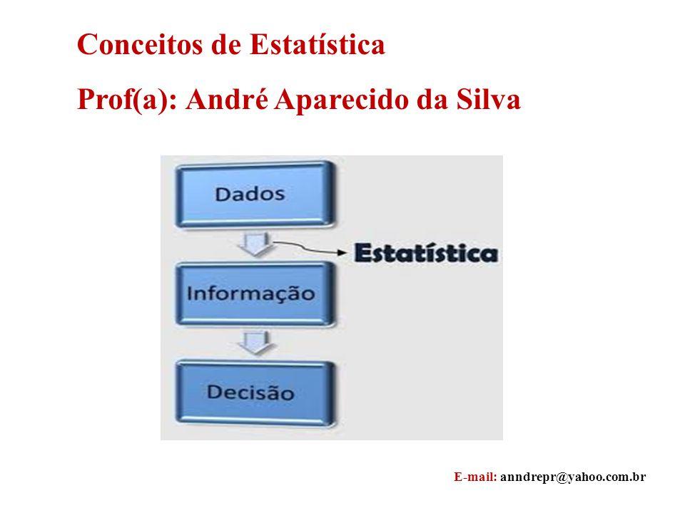Conceitos de Estatística Prof(a): André Aparecido da Silva E-mail: anndrepr@yahoo.com.br