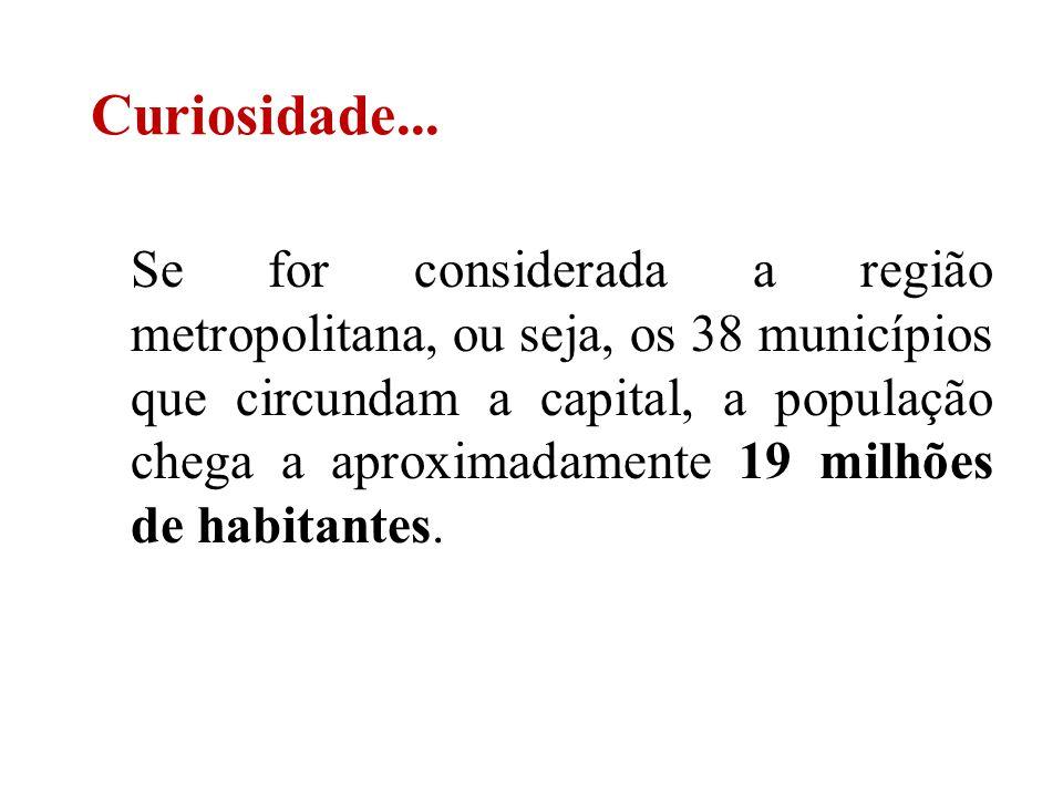 Se for considerada a região metropolitana, ou seja, os 38 municípios que circundam a capital, a população chega a aproximadamente 19 milhões de habita