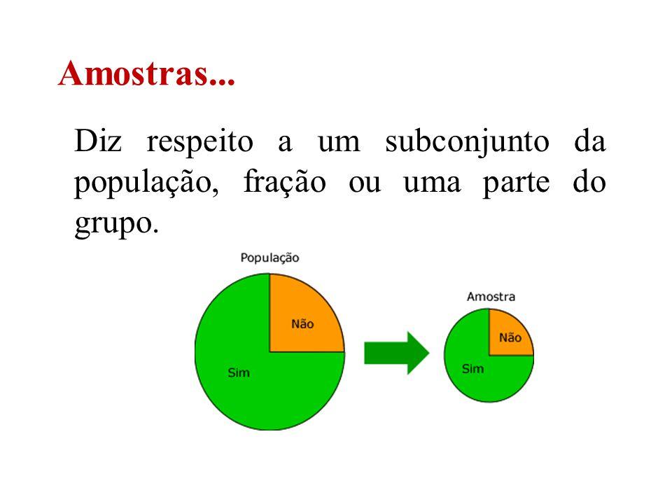 Diz respeito a um subconjunto da população, fração ou uma parte do grupo. Amostras...