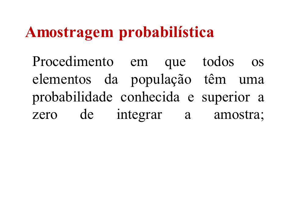 Procedimento em que todos os elementos da população têm uma probabilidade conhecida e superior a zero de integrar a amostra; Amostragem probabilística