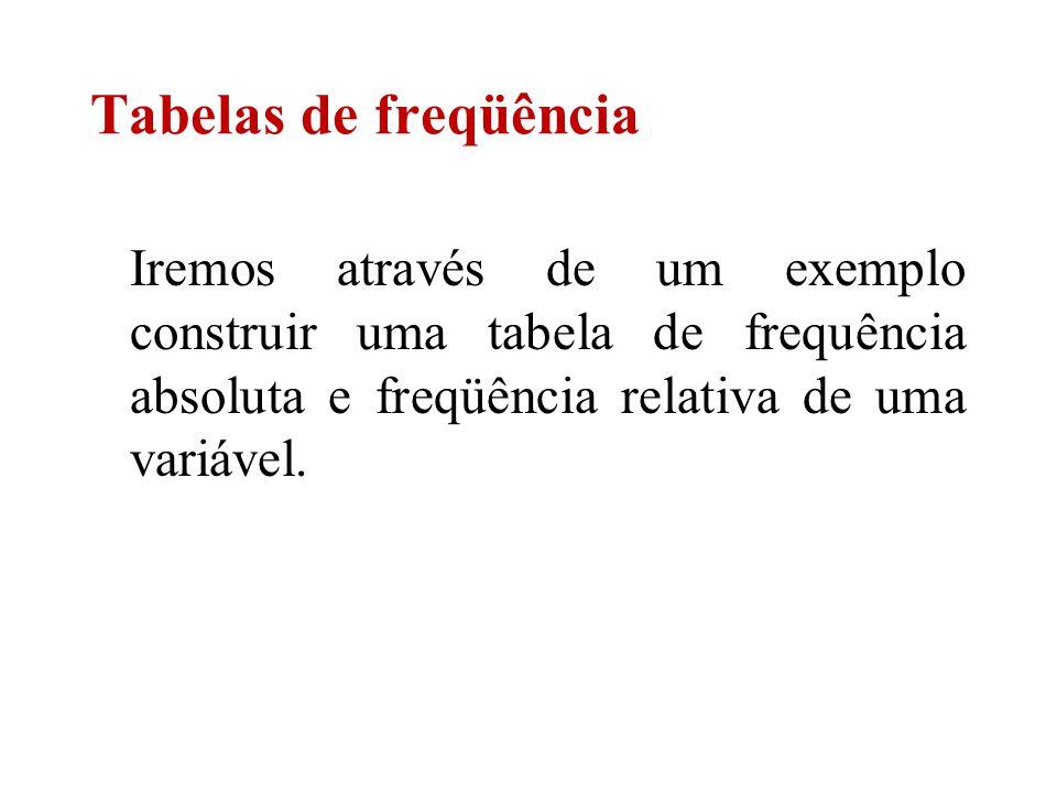 Iremos através de um exemplo construir uma tabela de frequência absoluta e freqüência relativa de uma variável. Tabelas de freqüência