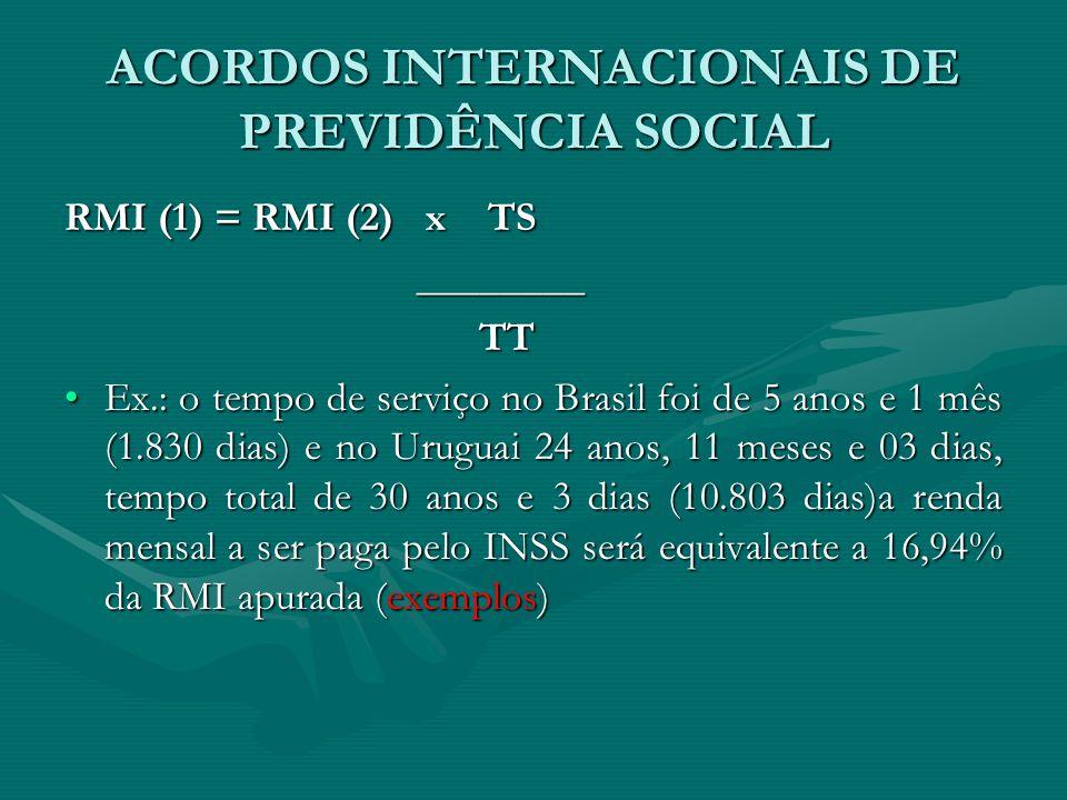 ACORDOS INTERNACIONAIS DE PREVIDÊNCIA SOCIAL RMI (1) = RMI (2) x TS ________ ________ TT TT Ex.: o tempo de serviço no Brasil foi de 5 anos e 1 mês (1