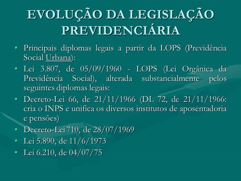 EVOLUÇÃO DA LEGISLAÇÃO PREVIDENCIÁRIA Principais diplomas legais (Previdência Social Urbana):Principais diplomas legais (Previdência Social Urbana): Lei 6.423, de 24/9/1975: Art.