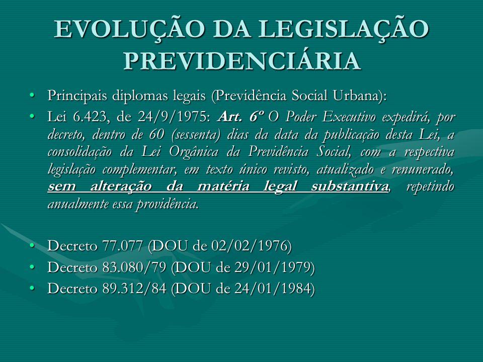 EVOLUÇÃO DA LEGISLAÇÃO PREVIDENCIÁRIA Principais diplomas legais (Previdência Social Urbana):Principais diplomas legais (Previdência Social Urbana): L