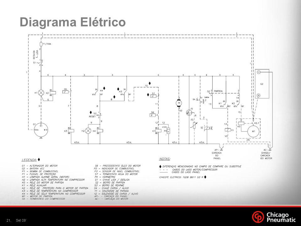21.Set 09' Diagrama Elétrico