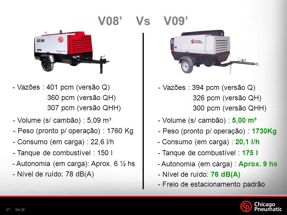 27.Set 09' - Volume (s/ cambão) : 5,09 m³ - Peso (pronto p/ operação) : 1760 Kg - Consumo (em carga) : 22,6 l/h - Tanque de combustível : 150 l - Auto