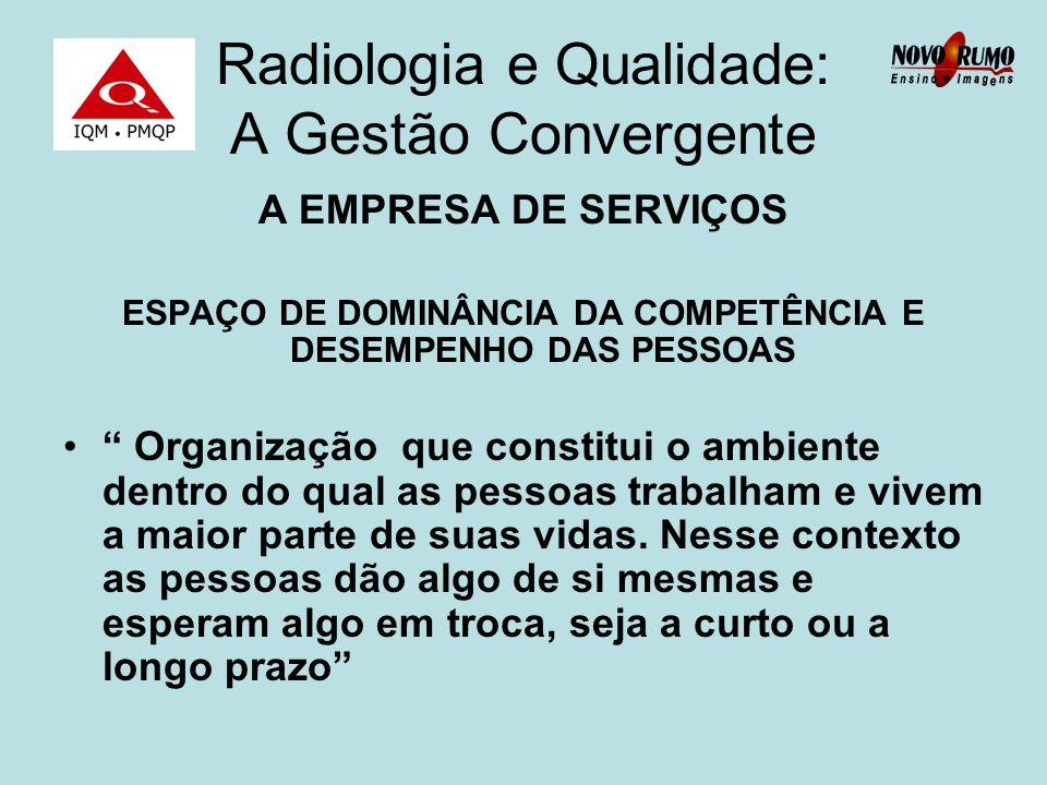 Curso Superior de Tecnologia em Radiologia Gestão da Qualidade Rumo à Excelência www.fnq.org.br www.pmqp.org.br www.fnq.org.br www.pmqp.org.br www.mbambirra.com.br
