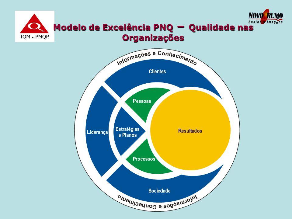 Características da Qualidade Satisfação Marca Moral Atend./Prazo Qualidade Preço Segurança