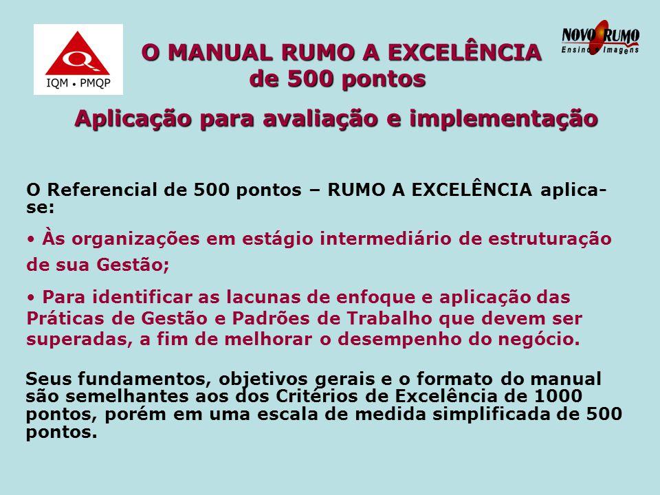 Modelo de Excelência PNQ – Qualidade nas Organizações