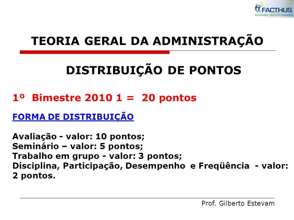 Prof. Gilberto Estevam DISTRIBUIÇÃO DE PONTOS 1º Bimestre 2010 1 = 20 pontos FORMA DE DISTRIBUIÇÃO Avaliação - valor: 10 pontos; Seminário – valor: 5