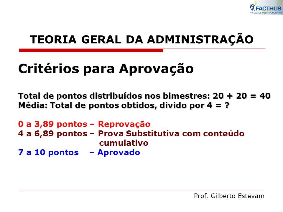 Prof. Gilberto Estevam Critérios para Aprovação Total de pontos distribuídos nos bimestres: 20 + 20 = 40 Média: Total de pontos obtidos, divido por 4