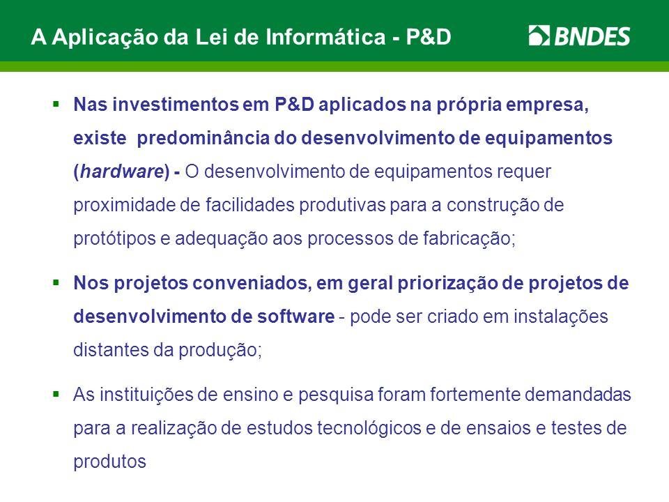  Nas investimentos em P&D aplicados na própria empresa, existe predominância do desenvolvimento de equipamentos (hardware) - O desenvolvimento de equ