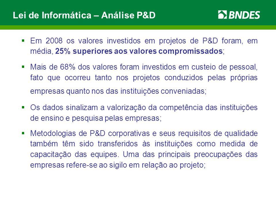  Em 2008 os valores investidos em projetos de P&D foram, em média, 25% superiores aos valores compromissados;  Mais de 68% dos valores foram investi