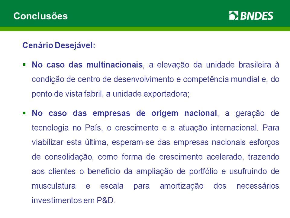 Cenário Desejável:  No caso das multinacionais, a elevação da unidade brasileira à condição de centro de desenvolvimento e competência mundial e, do
