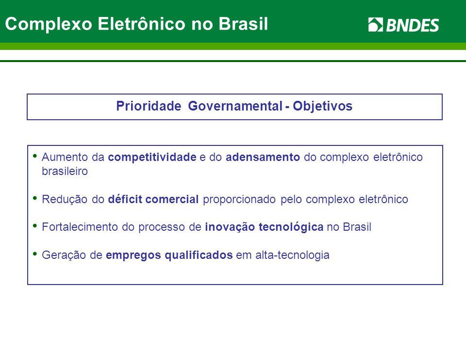 Prioridade Governamental - Objetivos Aumento da competitividade e do adensamento do complexo eletrônico brasileiro Redução do déficit comercial propor