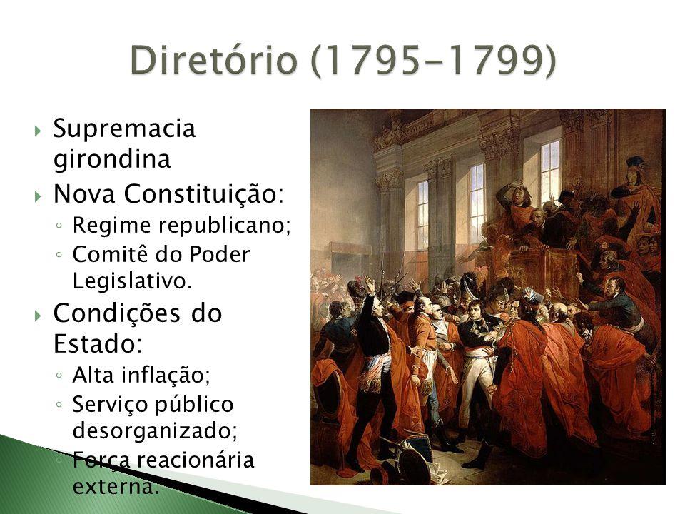  Supremacia girondina  Nova Constituição: ◦ Regime republicano; ◦ Comitê do Poder Legislativo.  Condições do Estado: ◦ Alta inflação; ◦ Serviço púb