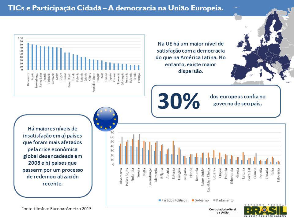 TICs e Participação Cidadã – Estudo Comparado.O que foi analisado.