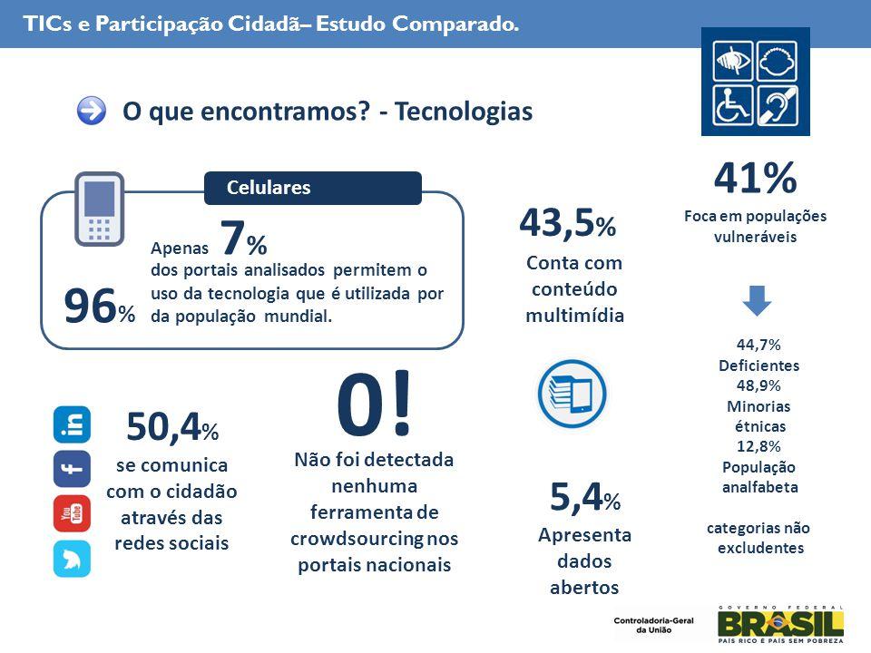 TICs e Participação Cidadã– Estudo Comparado..O que foi encontramos.