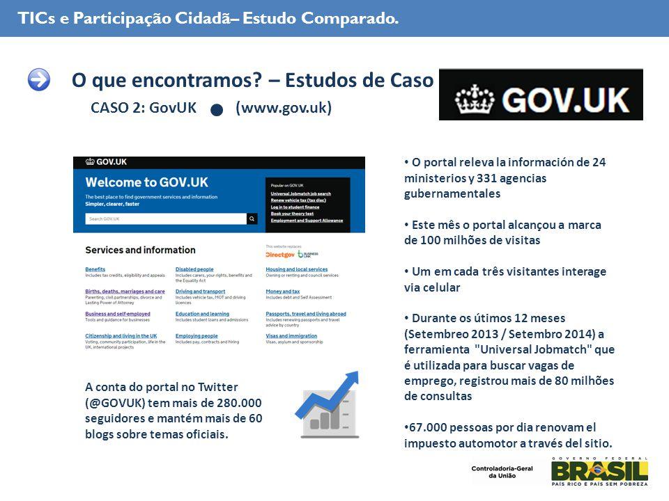 CASO 2: GovUK (www.gov.uk) TICs e Participação Cidadã– Estudo Comparado.
