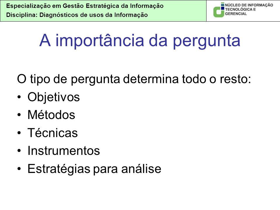 Especialização em Gestão Estratégica da Informação Disciplina: Diagnósticos de usos da Informação A importância da pergunta O tipo de pergunta determi