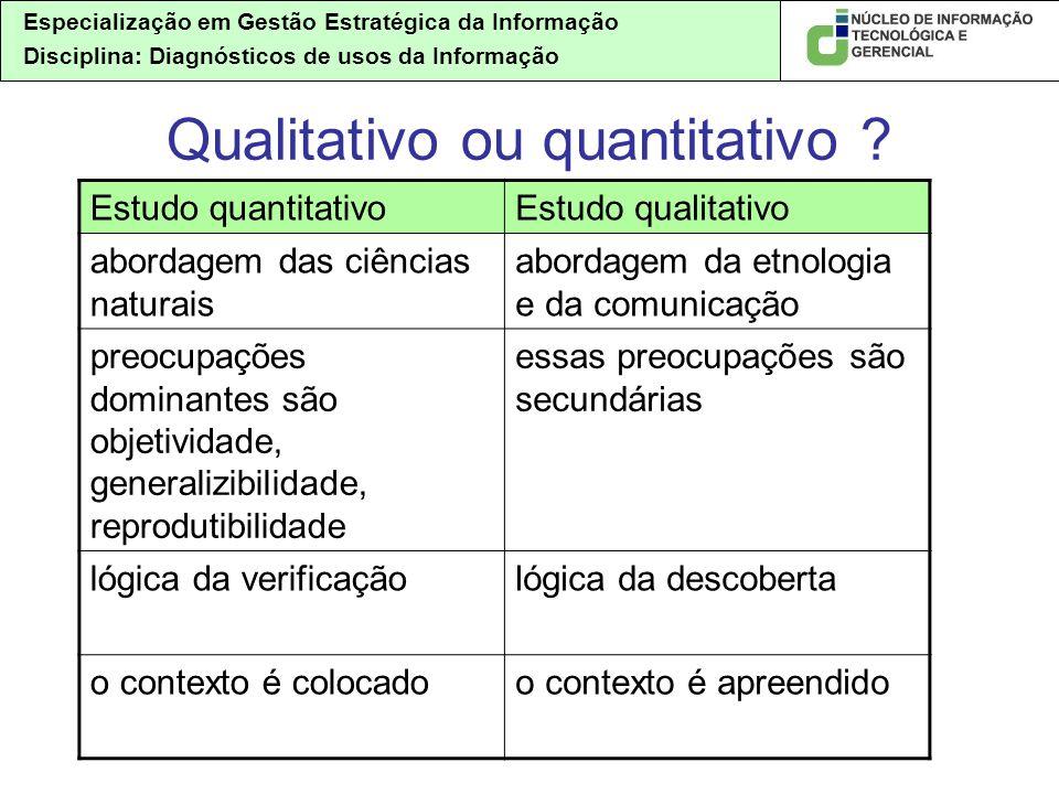 Especialização em Gestão Estratégica da Informação Disciplina: Diagnósticos de usos da Informação Qualitativo ou quantitativo .