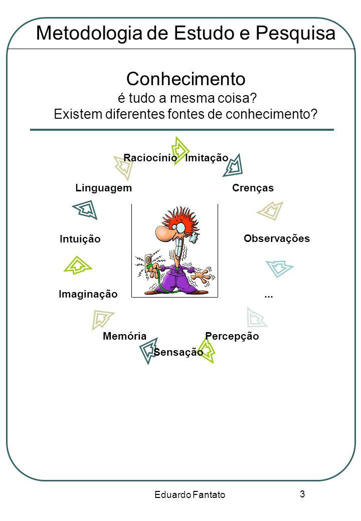 Eduardo Fantato 3 Imitação Crenças Observações... Percepção Sensação Memória Imaginação Intuição Linguagem Raciocínio Metodologia de Estudo e Pesquisa