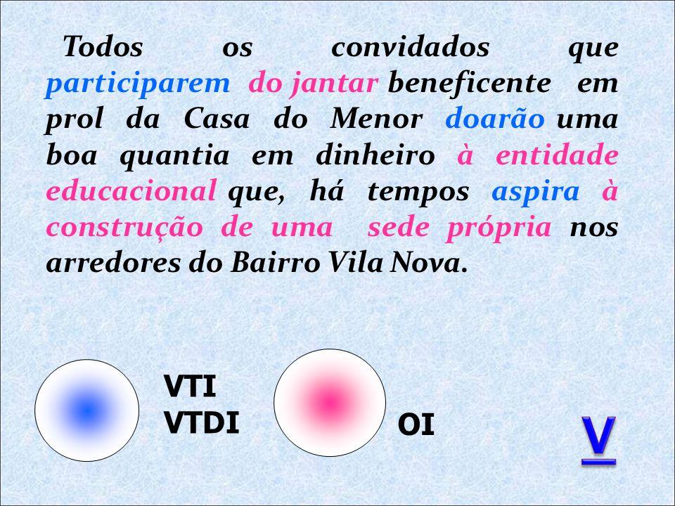 OBJETO INDIRET O OBJETO INDIRET O É o termo que completa o verbo transitivo indireto, regido de preposição sendo, também o destinatário do processo ve