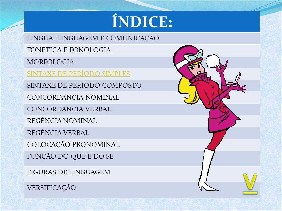 ÍNDICE: LÍNGUA, LINGUAGEM E COMUNICAÇÃO FONÉTICA E FONOLOGIA MORFOLOGIA SINTAXE DE PERÍODO SIMPLES SINTAXE DE PERÍODO COMPOSTO CONCORDÂNCIA NOMINAL CONCORDÂNCIA VERBAL REGÊNCIA NOMINAL REGÊNCIA VERBAL COLOCAÇÃO PRONOMINAL FUNÇÃO DO QUE E DO SE FIGURAS DE LINGUAGEM VERSIFICAÇÃO