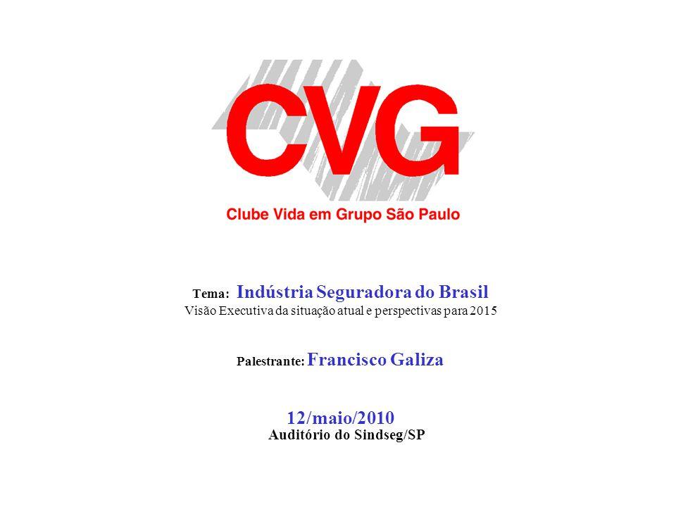 Mercado Segurador em 2015 - Uma Visão Executiva Francisco Galiza www.ratingdeseguros.com.br Maio/2010