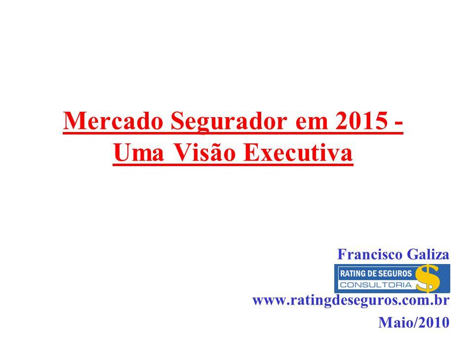 Sumário 1) Situação Atual 2) Mercado Segurador em 2015?.